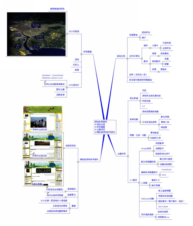 』  因為自己畫了許多freemind的檔案,所以還是常用keystone3.7版(可以匯出匯入freemind),而若是推廣與介紹時,我會推薦大家用keystone 4版,操作更直覺方便,而且與web的整合較佳,請參考『